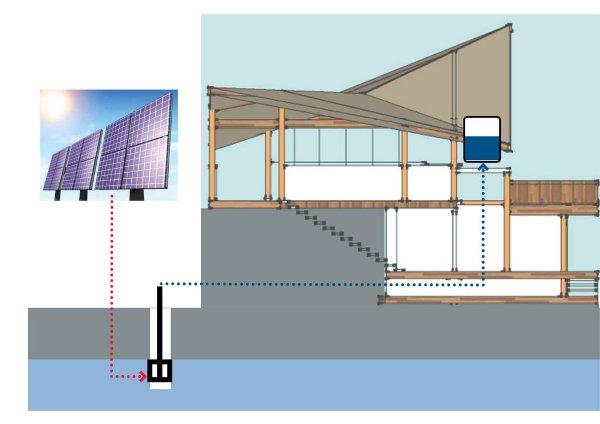 1-orientation-solar-studies